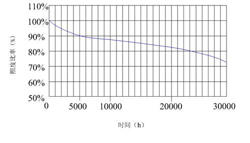 工矿灯KDG系列