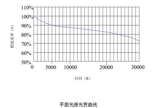 隧道灯SSD系列