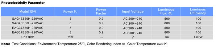 LED高压模块SAG46-AC&EAG37-AC 系列